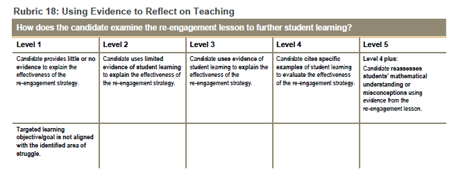 reflective evidence consultancy pitch summary A model for reflection borton's developmental model for reflective practice, developed as early as 1970, is of great interest to me the framework works in a sequential and cyclical order and is very easy to follow and recommended for first-time reflective practice.