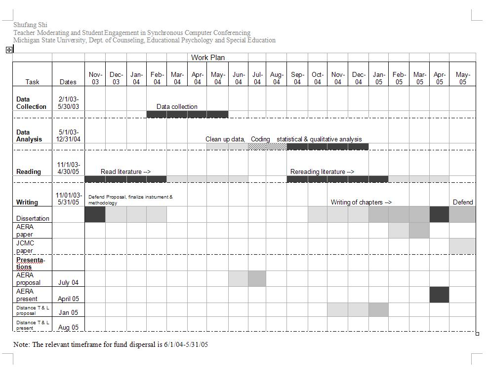 Timeline Examples. Event Timeline Template Free Pdf Download 9+